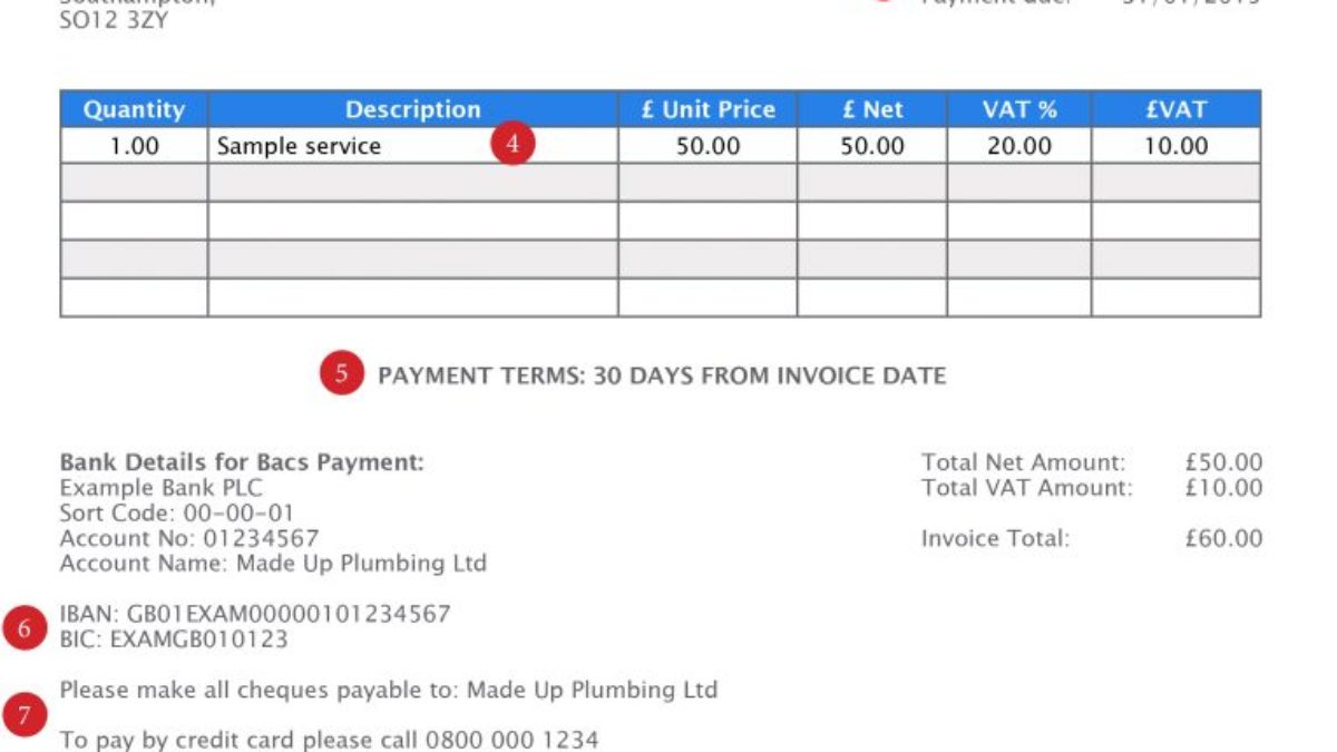 How To Create The Perfect Invoice Blog