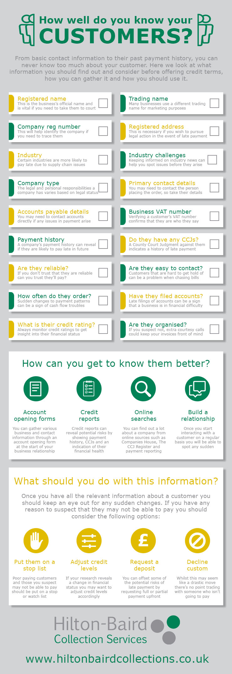 INFOGRAPHIC: How well do you know your customers